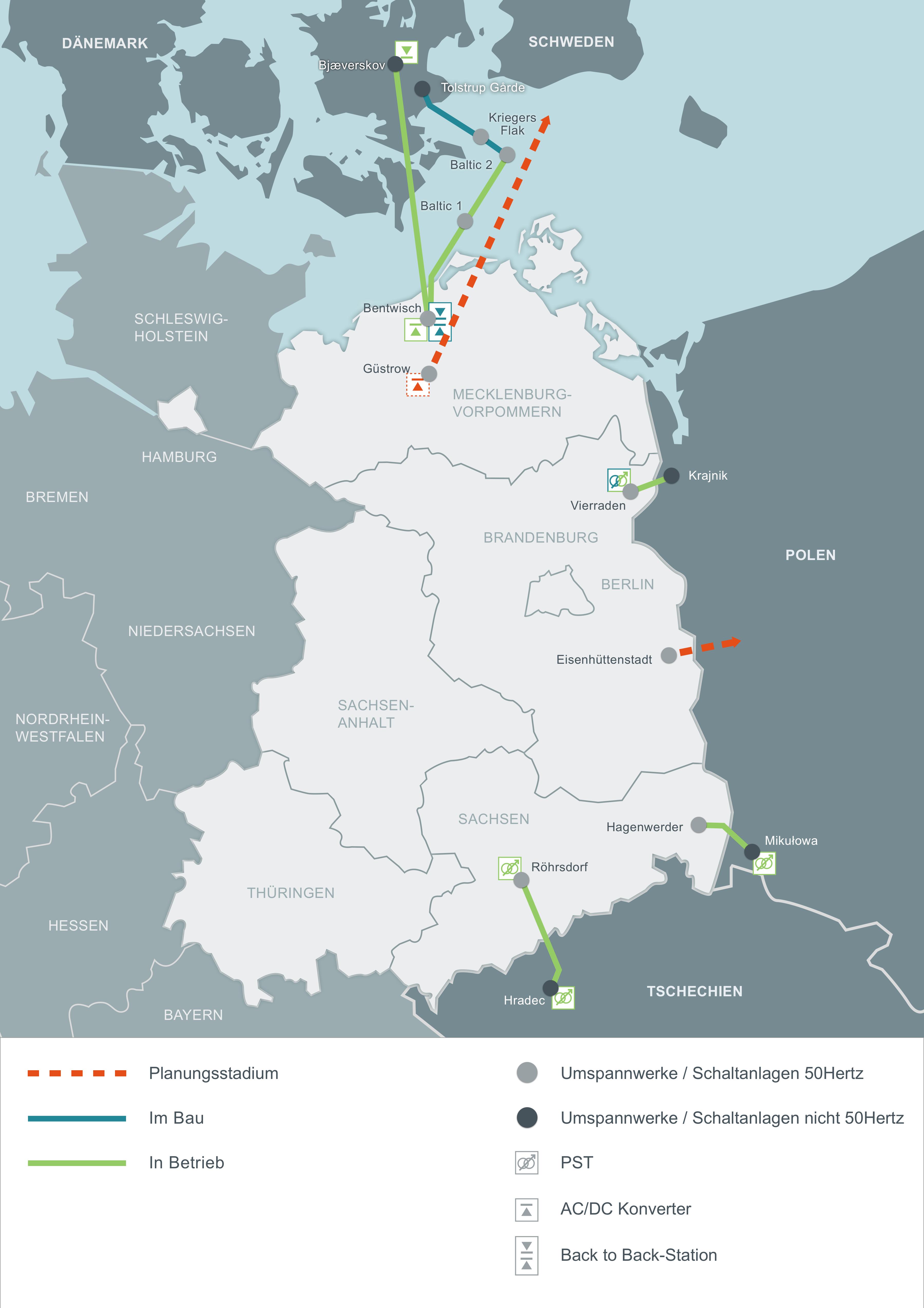 Polen Karte 2019.Interkonnektoren Und Phasenschieber