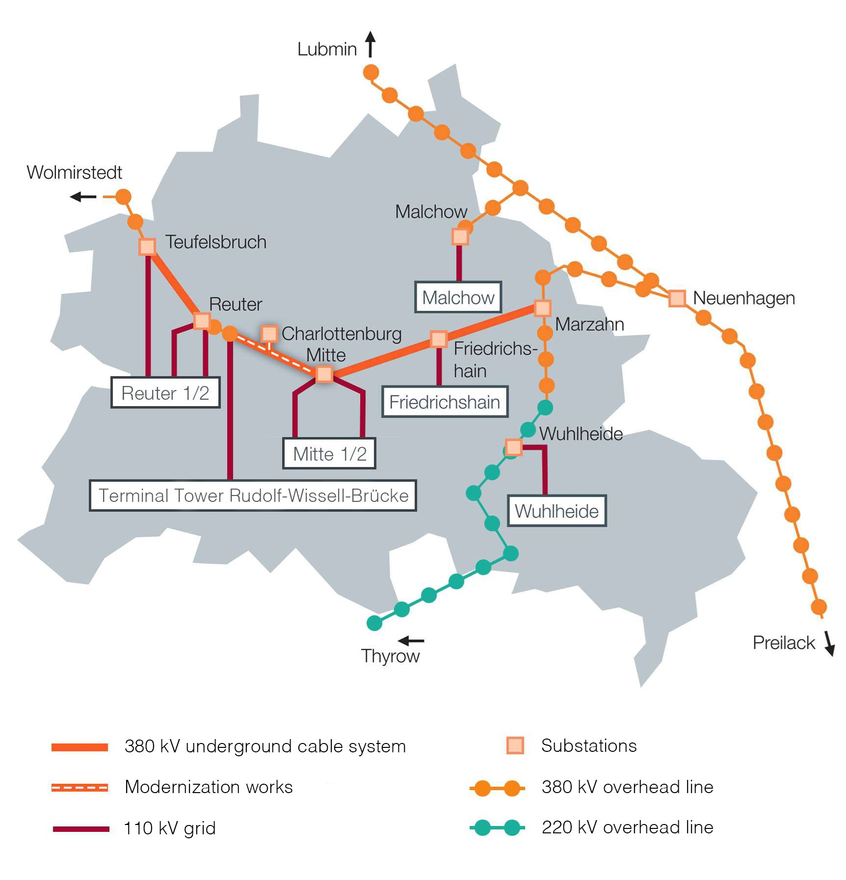 Grid Developement Onshore Projects 380 Kv 380v Single Line Wiring Diagram Berlin Diagonal Power Link